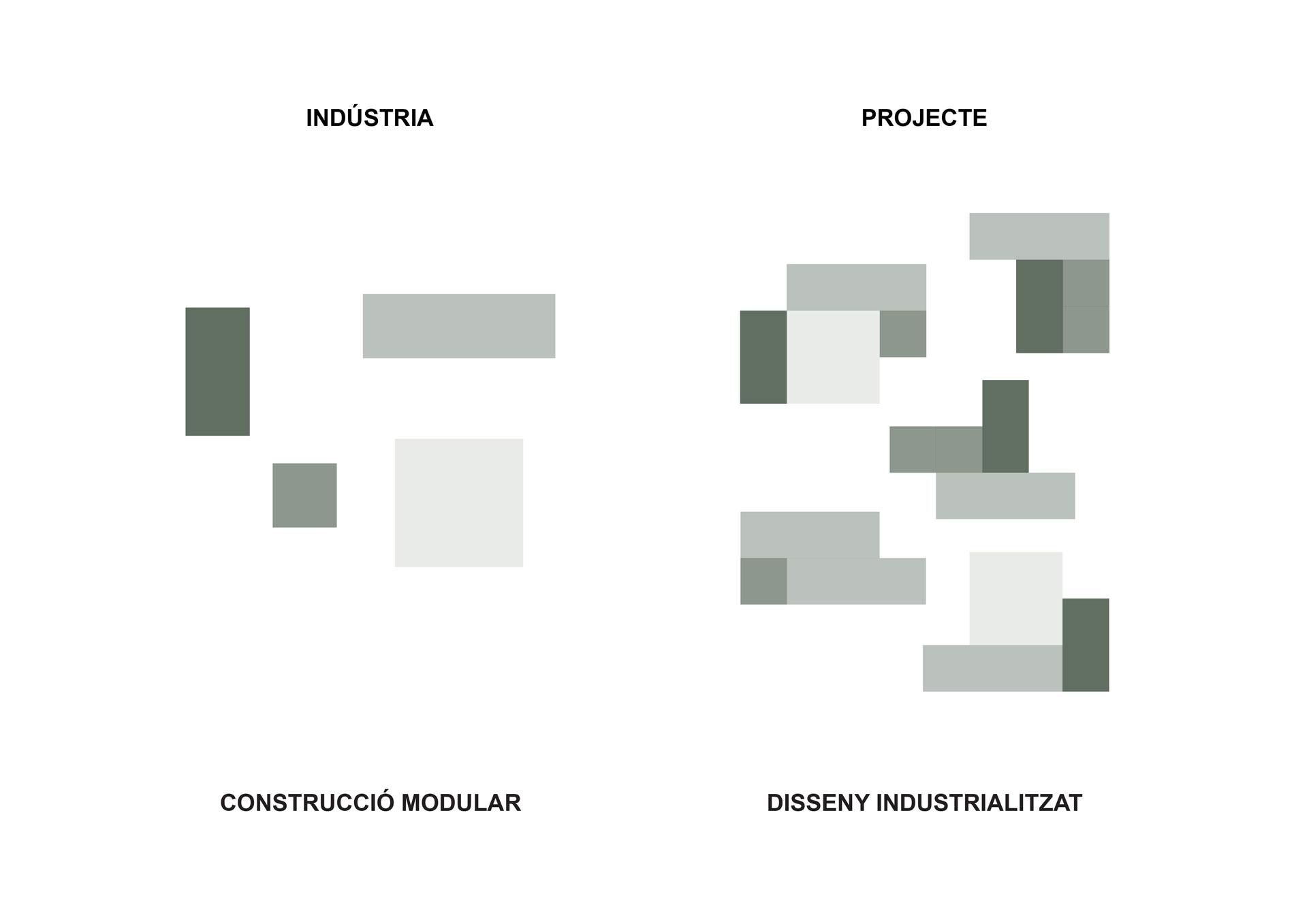 Construcció Modular