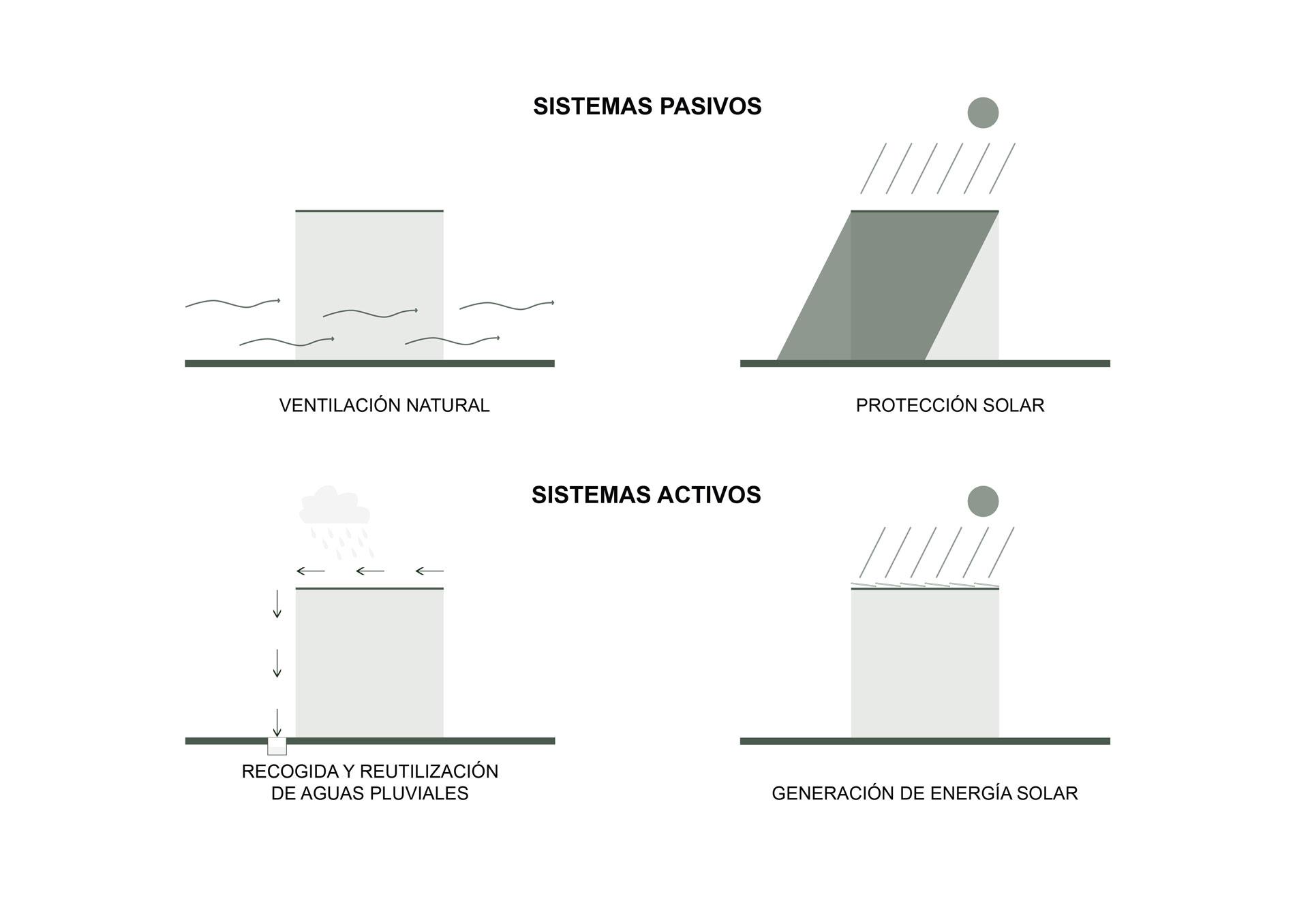 diagrama-eficiencia-energética